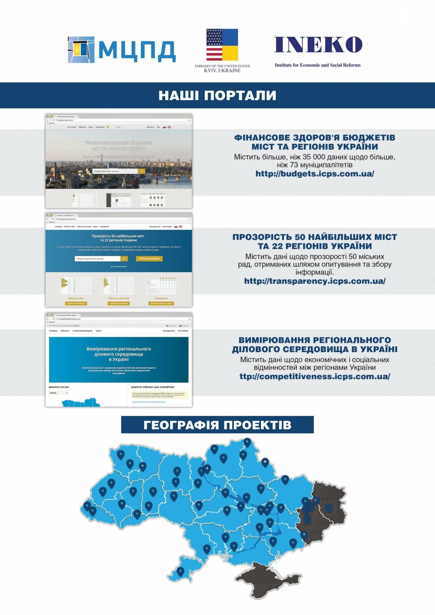 Кропивницький демонструє найкращу динаміку поліпшення фінансового здоров'я бюджетів міст та регіонів України, фото-3