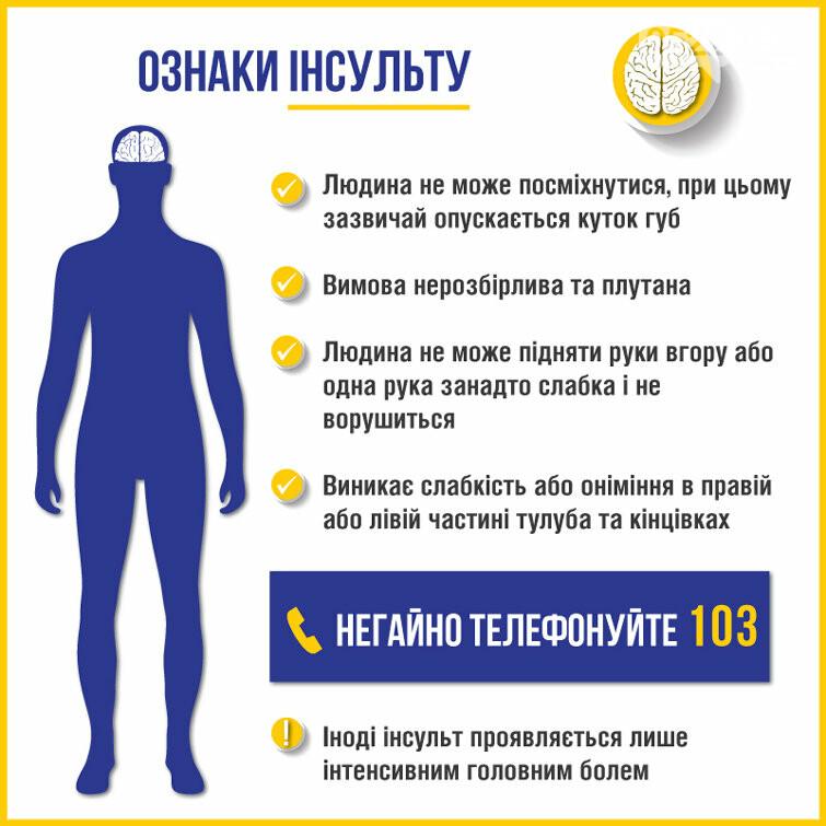 Кропивницький: Всесвітній день боротьби з інсультом, фото-1
