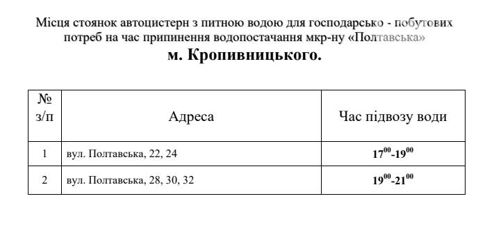 Де завтра у Кропивницькому не буде води. (ПЕРЕЛІК АДРЕС), фото-1