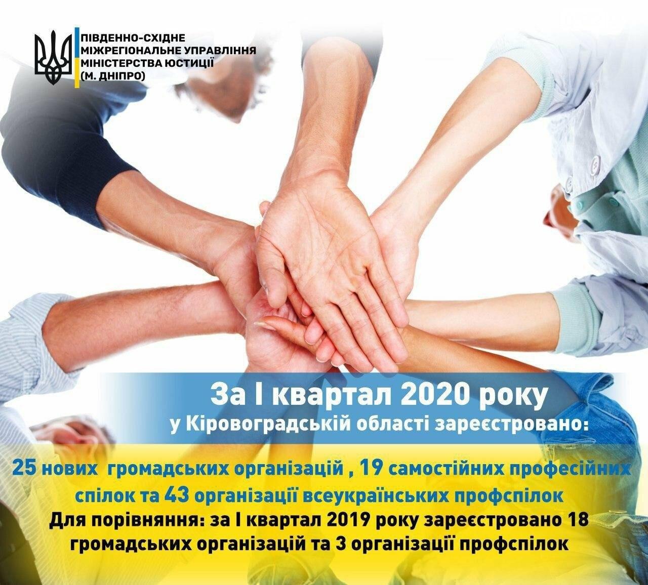 На Кіровоградщині активізували свою роботу громадськість та професійні спілки, фото-1
