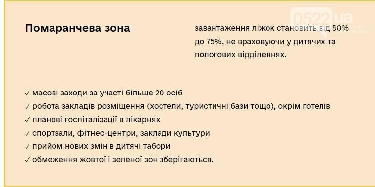 Що означає памаранчева зона карантину для Кіровоградщини, фото-1