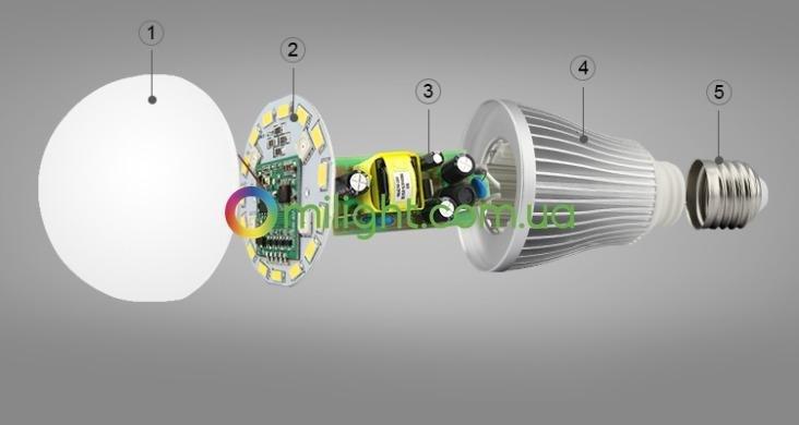 Правильное и экономное освещение для дома и не только, фото-2