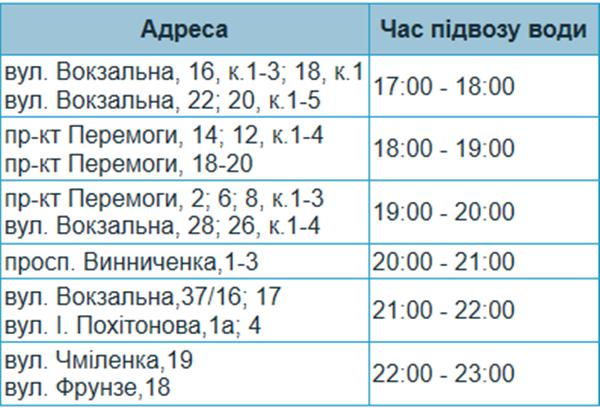 Жителям Кропивницького радять запастися водою , фото-1